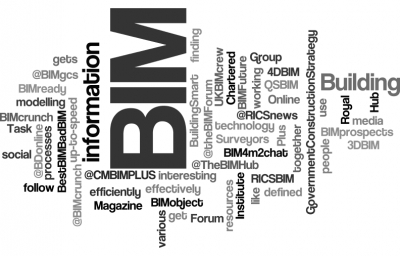 ARE YOU #BIM READY?